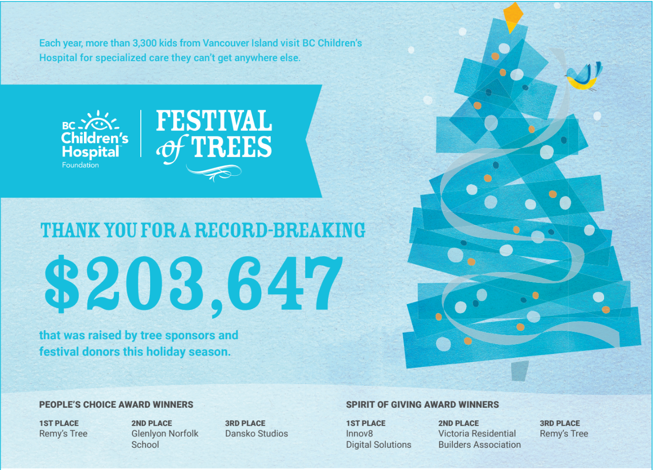 festival-of-trees-record-year-of-fundraising